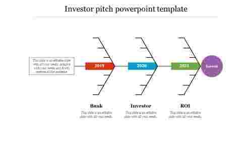 FishbonemodelInvestorPitchPowerpointTemplate