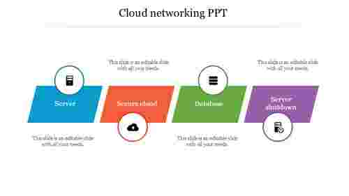 Creative cloud networking PPT