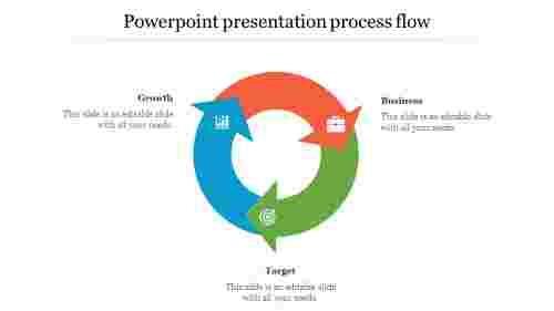 Best  powerpoint presentation process flow