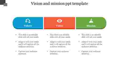 vision and mission PPT template presentation