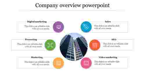 Creative company overview powerpoint
