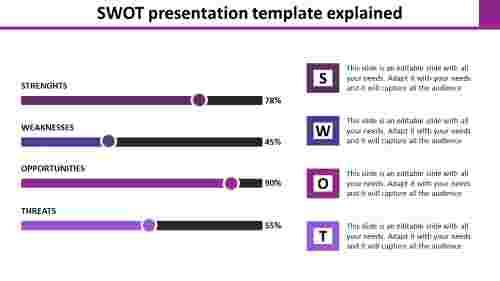 SWOT presentation template-Horizontal model