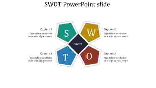 measurable SWOT powerpoint slide