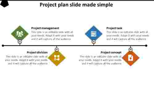 interactive project plan timeline slide