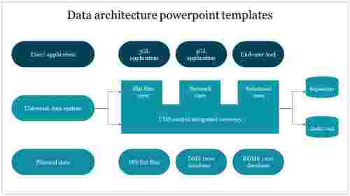 Best data architecture powerpoint templates