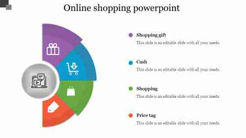online shopping powerpoint presentation