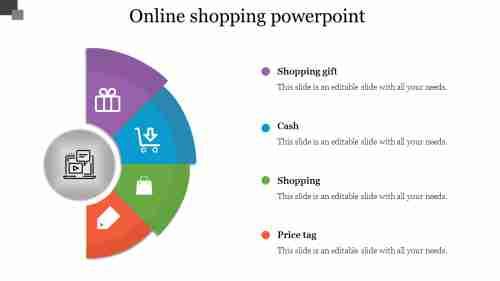 onlineshoppingpowerpointpresentation