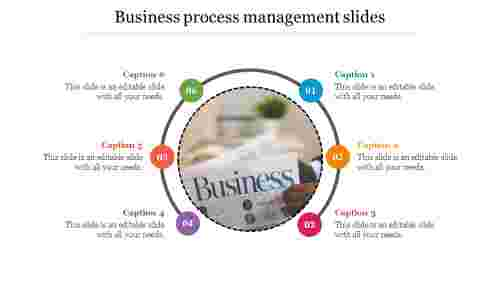 Best business process management slides