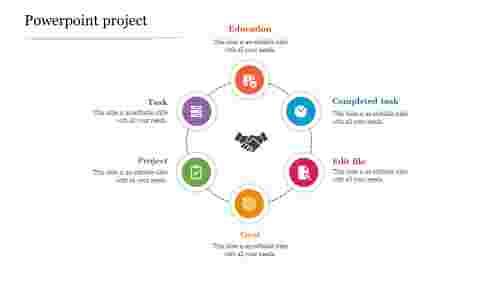 PowerPointproject-circularloopmodel
