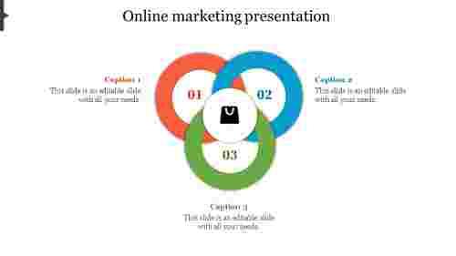 online marketing presentation template