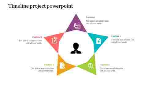 Star model timeline project powerpoint