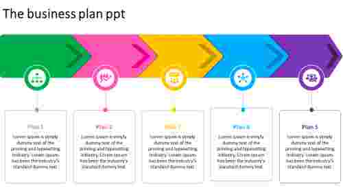 the business plan ppt