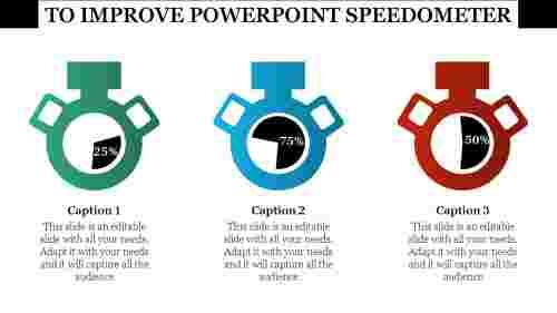 powerpointspeedometertemplate