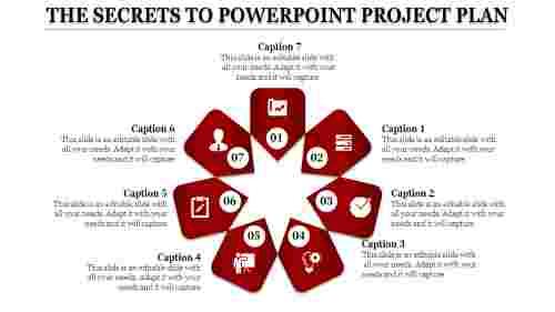 powerpointprojectplan