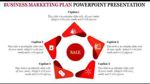Process of Business Marketing Plan Powerpoint Presentation