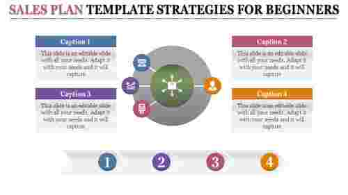 Sales Plan Template - Circular Spokes