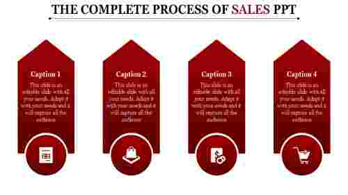 A four noded sales presentation ppt