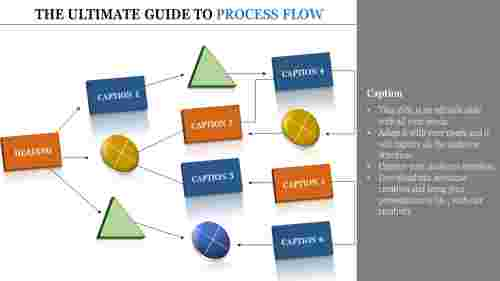 Things That Make You Perfect Process Flow Presentation Template.
