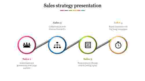 A four noded sales strategy presentation