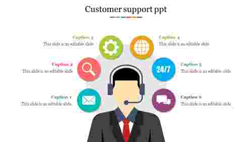 Best Customer support PPT presentation