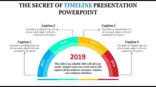 Successful Timeline Presentation Powerpoint