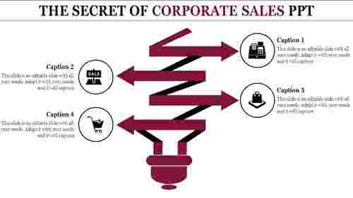 The Reasons Why We Love Corporate Sales Presentation PPT.