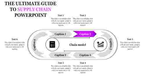 supply chain powerpoint template-The Ultimate Guide To SUPPLY CHAIN POWERPOINT