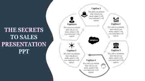 sales presentation ppt-The Secrets To SALES PRESENTATION PPT-style 4