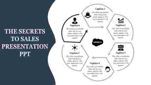 sales presentation ppt-The Secrets To SALES PRESENTATION PPT-style 6
