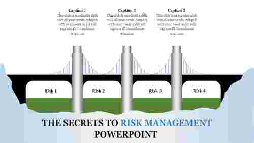 Bridge construction-risk management powerpoint presentation