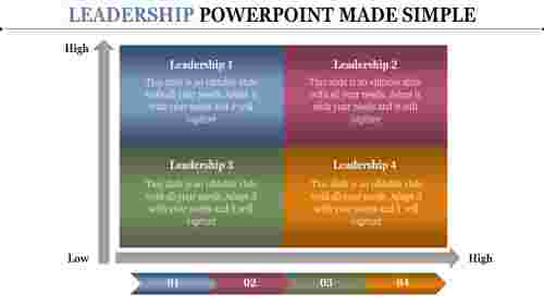 LeadershipPowerPointstrength