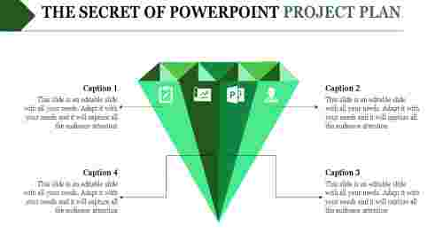 powerpoint project plan-The Secret of POWERPOINT PROJECT PLAN