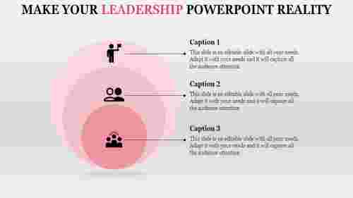leadership powerpoint with Three Levels