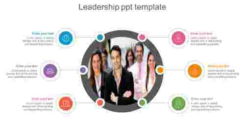 LeadershipPPTtemplateethics