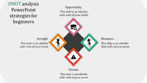 clear swot analysis powerpoint