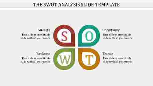 associated SWOT analysis slide template