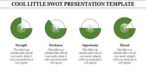 plain SWOT presentation template