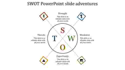Structural SWOT powerpoint slide