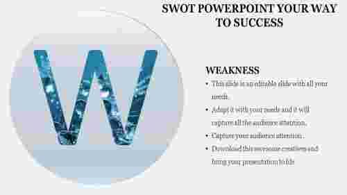 SWotpowerpoint-determinationofweakness