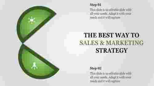 Non circlular sales & marketing strategy template