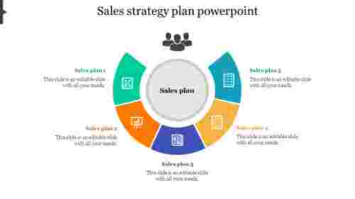Best Sales strategy plan powerpoint