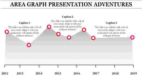Chart model area graph presentation