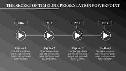 measurable timeline presentation powerpoint
