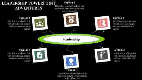LearnaboutleadershipPowerPoint