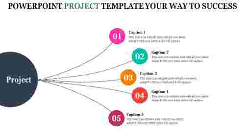 powerpoint project template