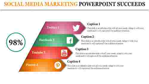 A four noded social media marketing powerpoint