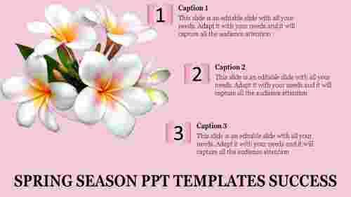 springseasonPPTtemplates