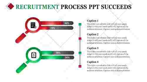 BaicsrecruitmentprocessPPT