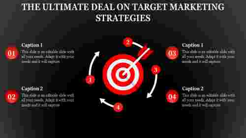 Target marketing strategies - Circular Loop