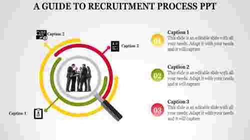 IncredibleanalysisRecruitmentprocesspowerpoint